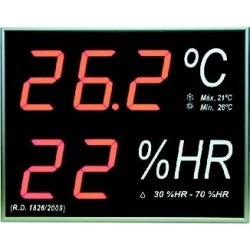 Indicador led de temperatura y humedad según Real decreto 1826/2009.