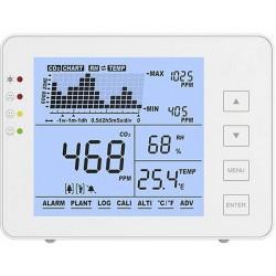 Visualizador de CO2, temperatura y humedad SA1200P